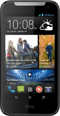 HTC Desire 310 (White, 1GB RAM, 4GB) Price in India