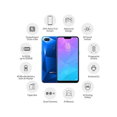 Realme 2 (Diamond Blue, 3GB RAM, 32GB) Price in India