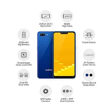 Realme C1 2019 (Navy Blue, 2GB RAM, 32GB) Price in India