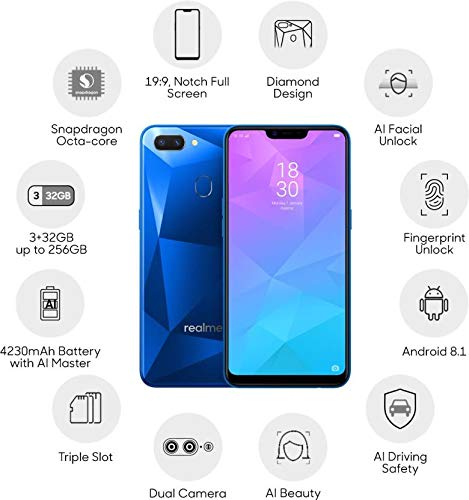 Realme 2 (3 GB RAM, 32 GB) Photo 6