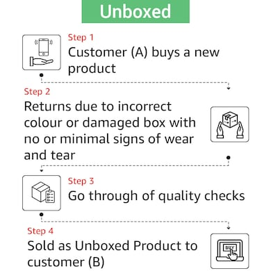 Unboxed Redmi 5A (Gold, 2GB RAM, 16GB) Price in India