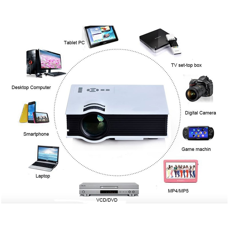VOX VP02 High Quality 130 inch Screen LED Home Cinema Projector White images, Buy VOX VP02 High Quality 130 inch Screen LED Home Cinema Projector White online at price Rs. 4,759