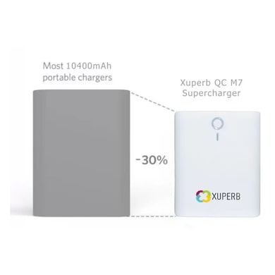 Xuperb QC M7 Supercharger Power Bank 10400 mAh White images, Buy Xuperb QC M7 Supercharger Power Bank 10400 mAh White online at price Rs. 1,499